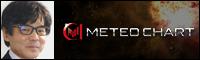 METEO CHART